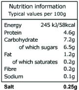 NUTRITION TOP 6