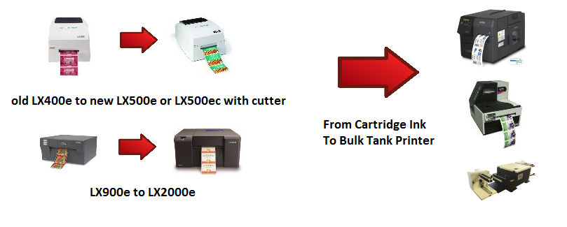 upgrade printers